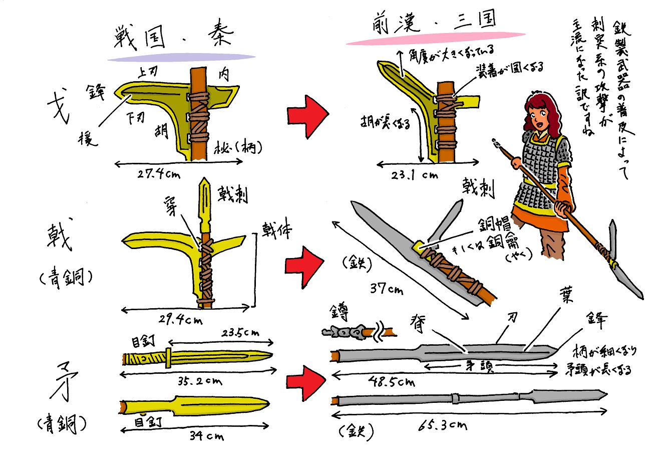 中国 春秋 戦国 時代